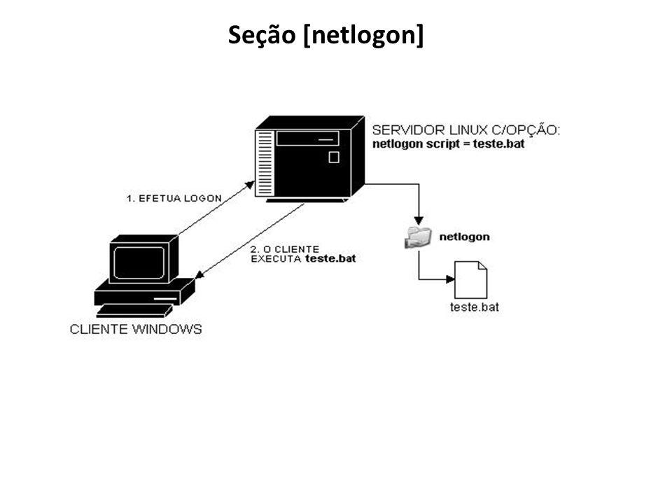 Seção [netlogon] 37